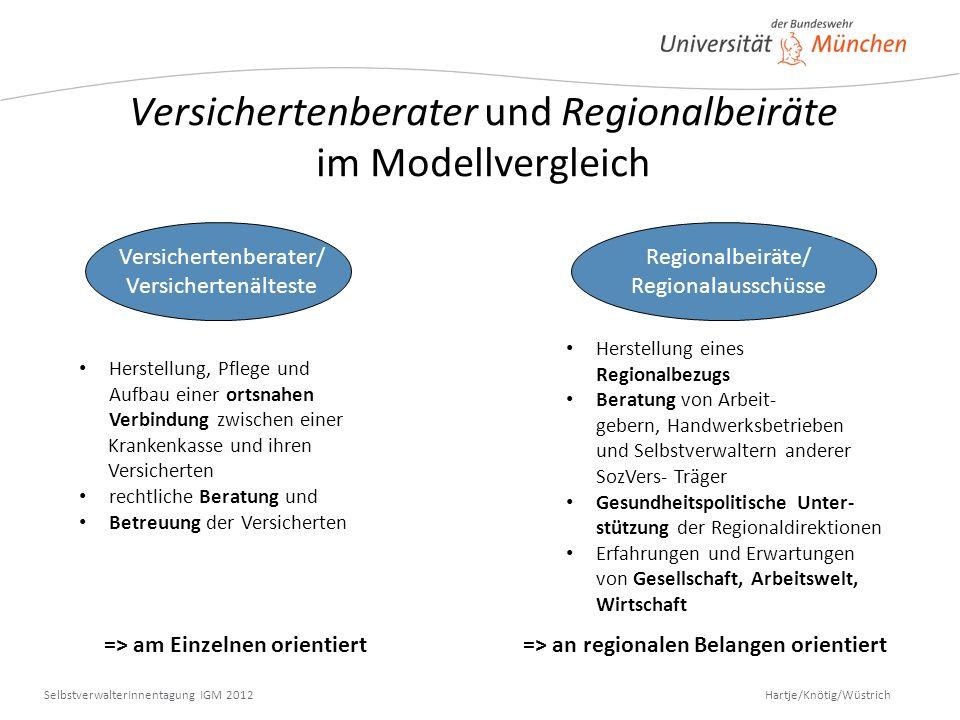 Versichertenberater und Regionalbeiräte im Modellvergleich