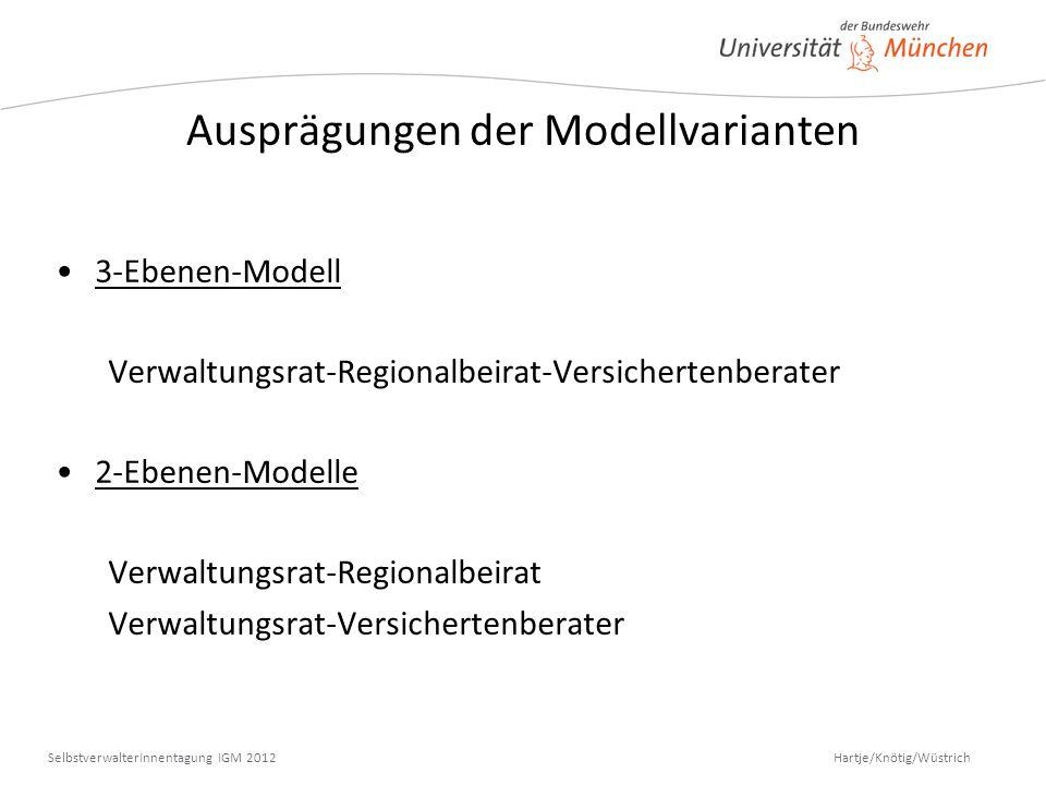 Ausprägungen der Modellvarianten