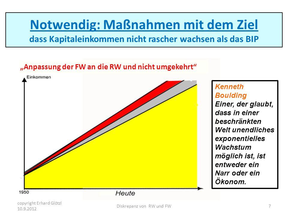 """""""Anpassung der FW an die RW und nicht umgekehrt"""