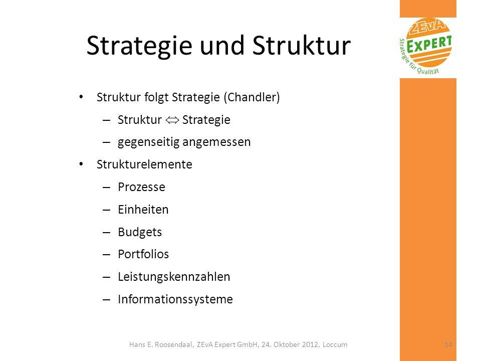 Strategie und Struktur