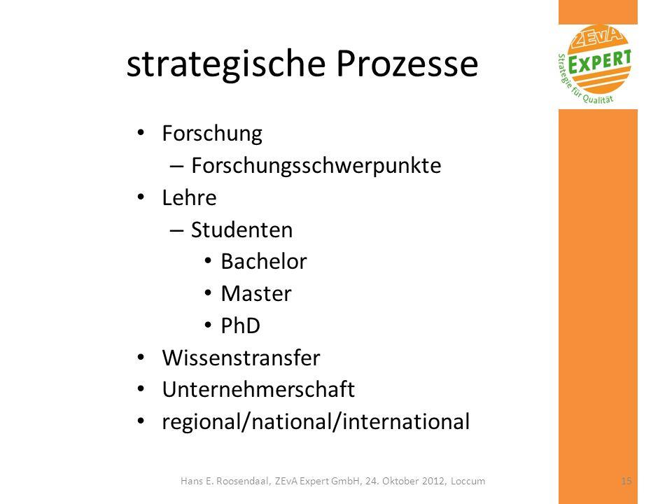 strategische Prozesse