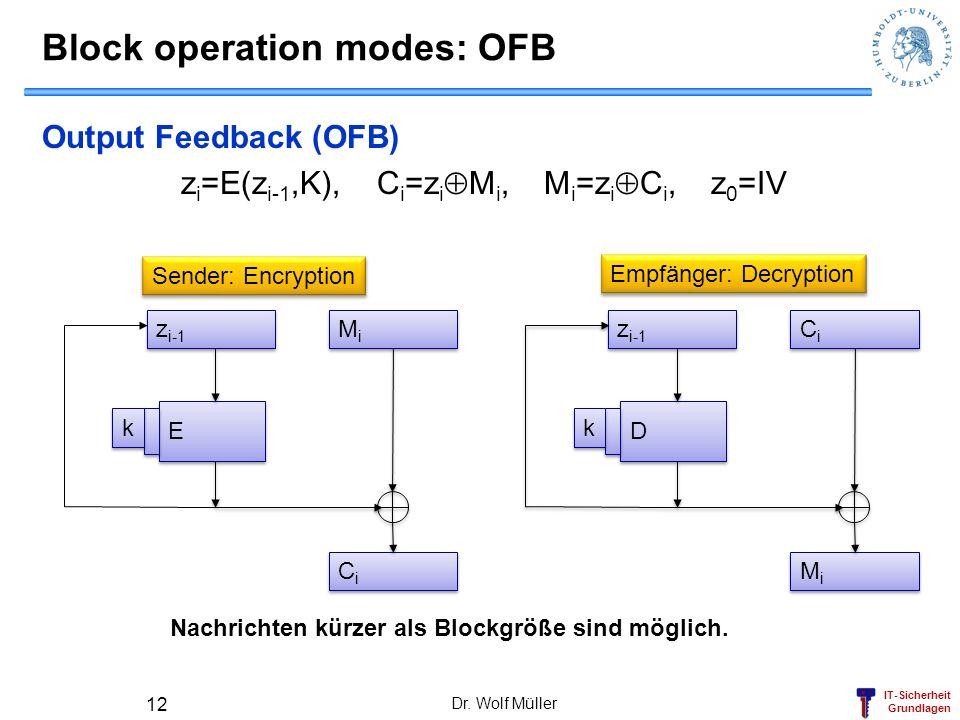 Block operation modes: OFB