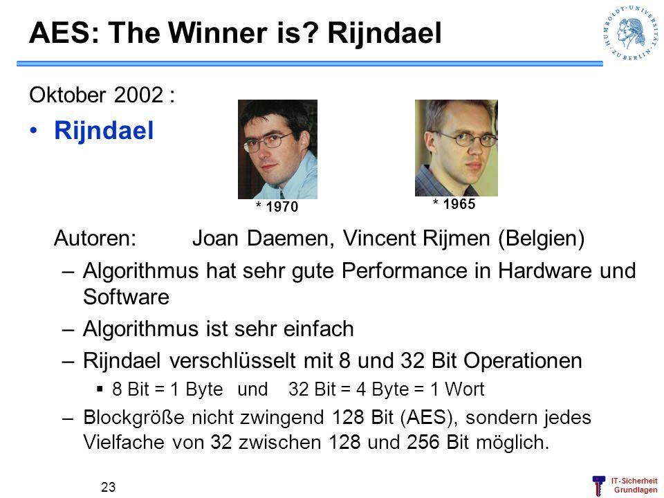 AES: The Winner is Rijndael