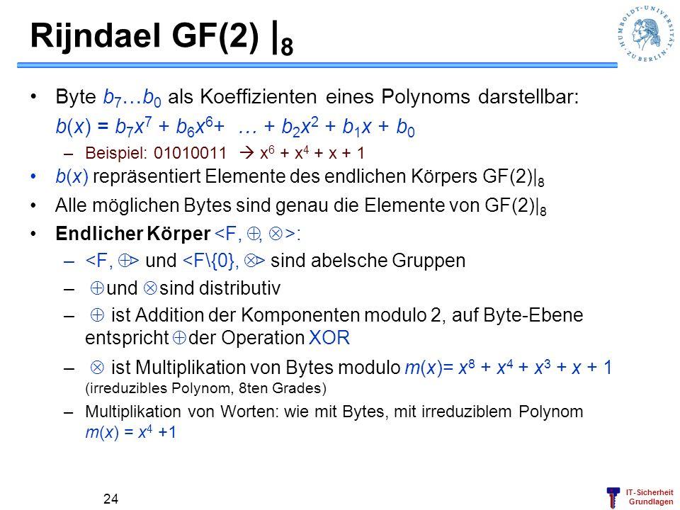 Rijndael GF(2) |8 Byte b7…b0 als Koeffizienten eines Polynoms darstellbar: b(x) = b7x7 + b6x6+ … + b2x2 + b1x + b0.