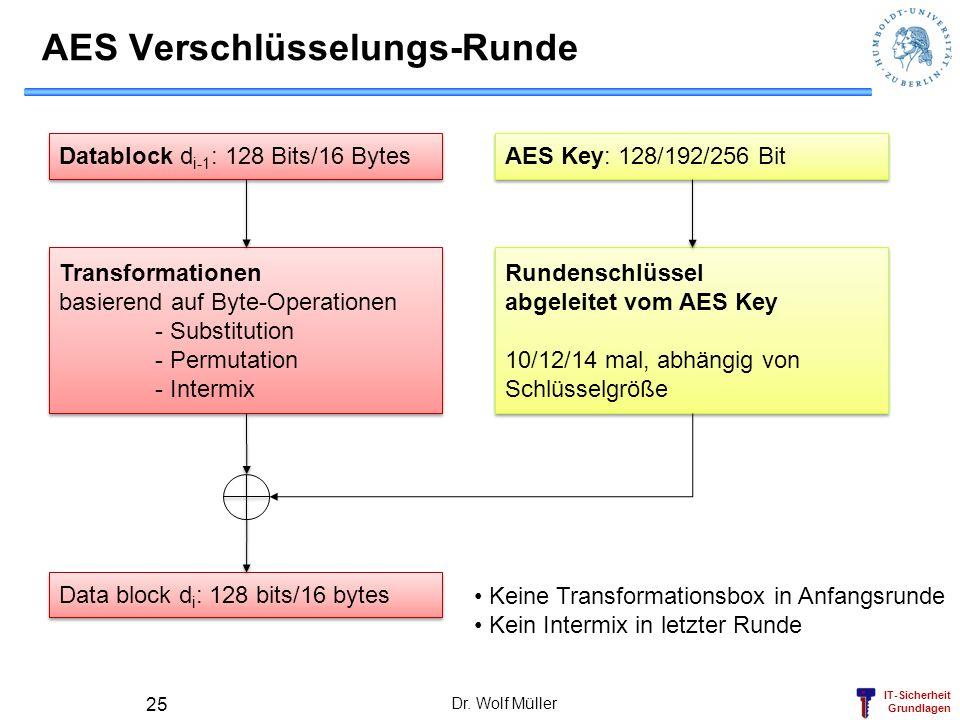 AES Verschlüsselungs-Runde