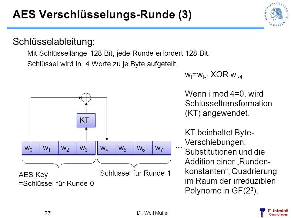 AES Verschlüsselungs-Runde (3)