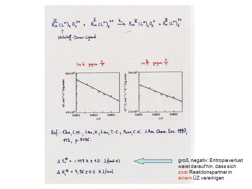 groß, negativ: Entropieverlust weist darauf hin, dass sich zwei Reaktionspartner in einem ÜZ vereinigen