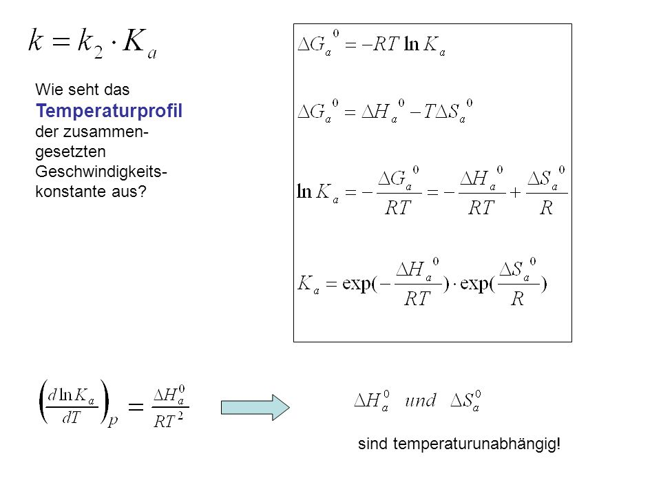 Wie seht das Temperaturprofil der zusammen-gesetzten Geschwindigkeits-konstante aus