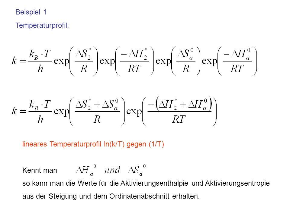 Beispiel 1Temperaturprofil: lineares Temperaturprofil ln(k/T) gegen (1/T) Kennt man.