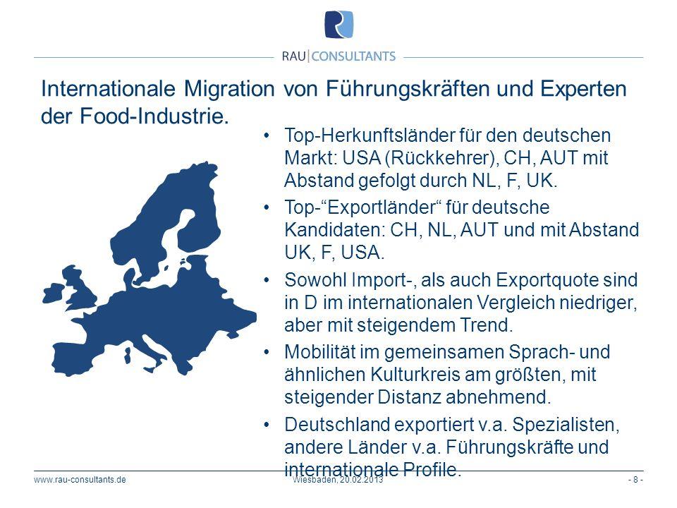 Internationale Migration von Führungskräften und Experten der Food-Industrie.