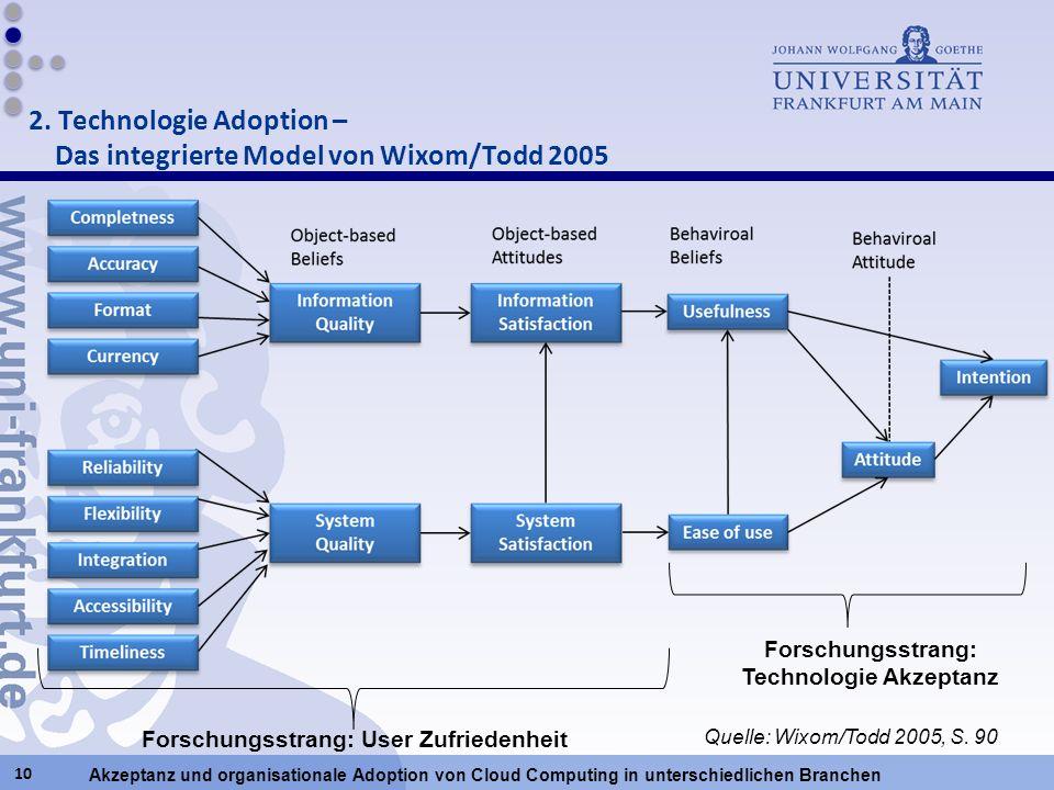 2. Technologie Adoption – Das integrierte Model von Wixom/Todd 2005