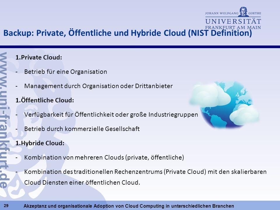 Backup: Private, Öffentliche und Hybride Cloud (NIST Definition)