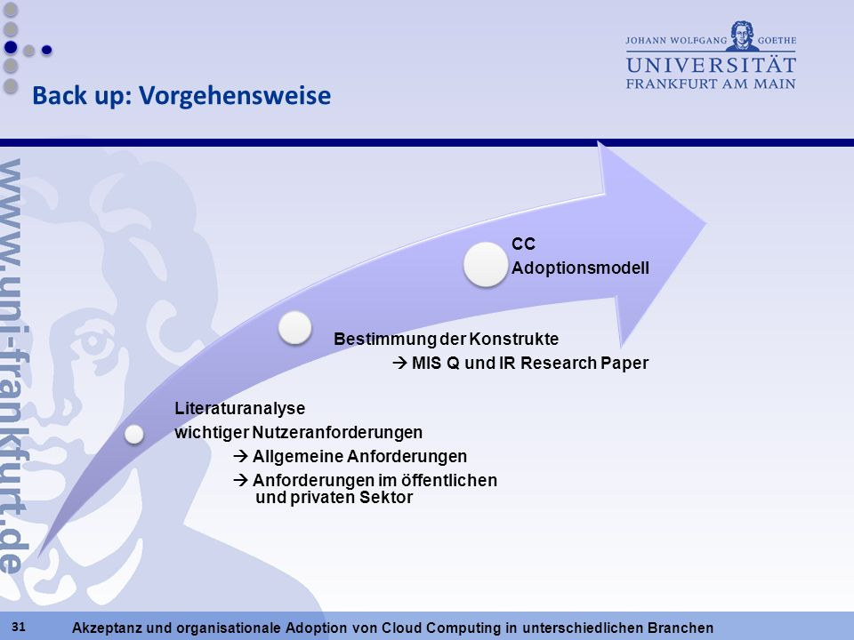 Back up: Vorgehensweise