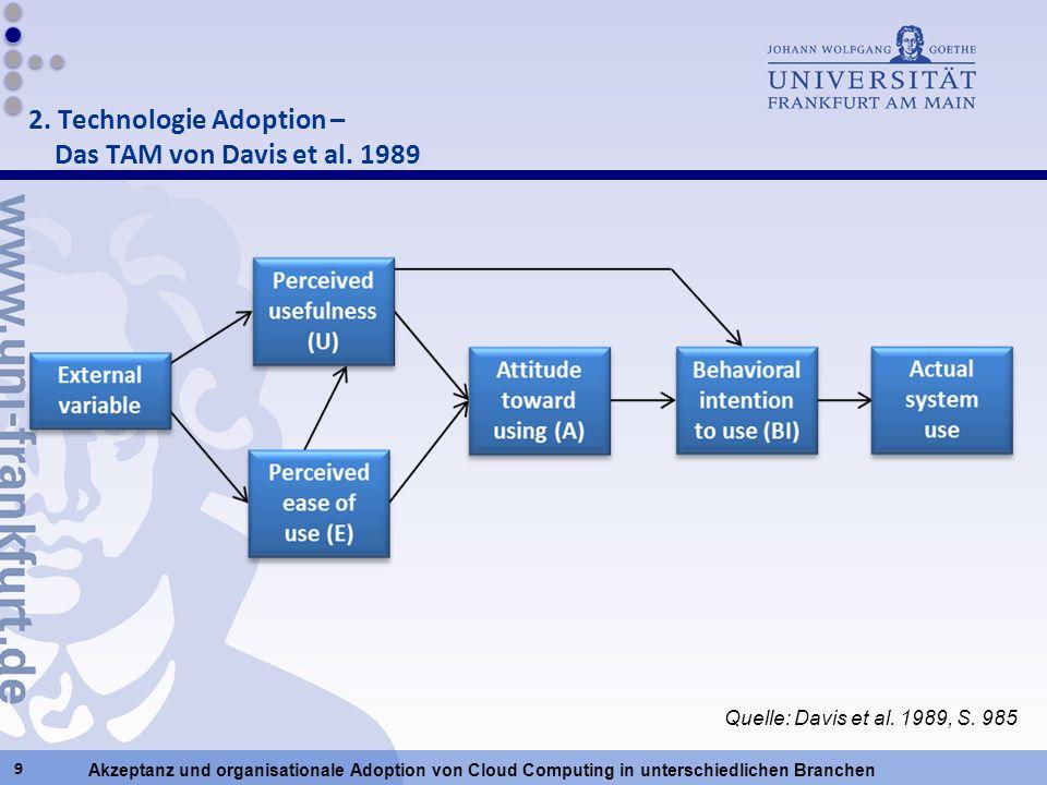 2. Technologie Adoption – Das TAM von Davis et al. 1989