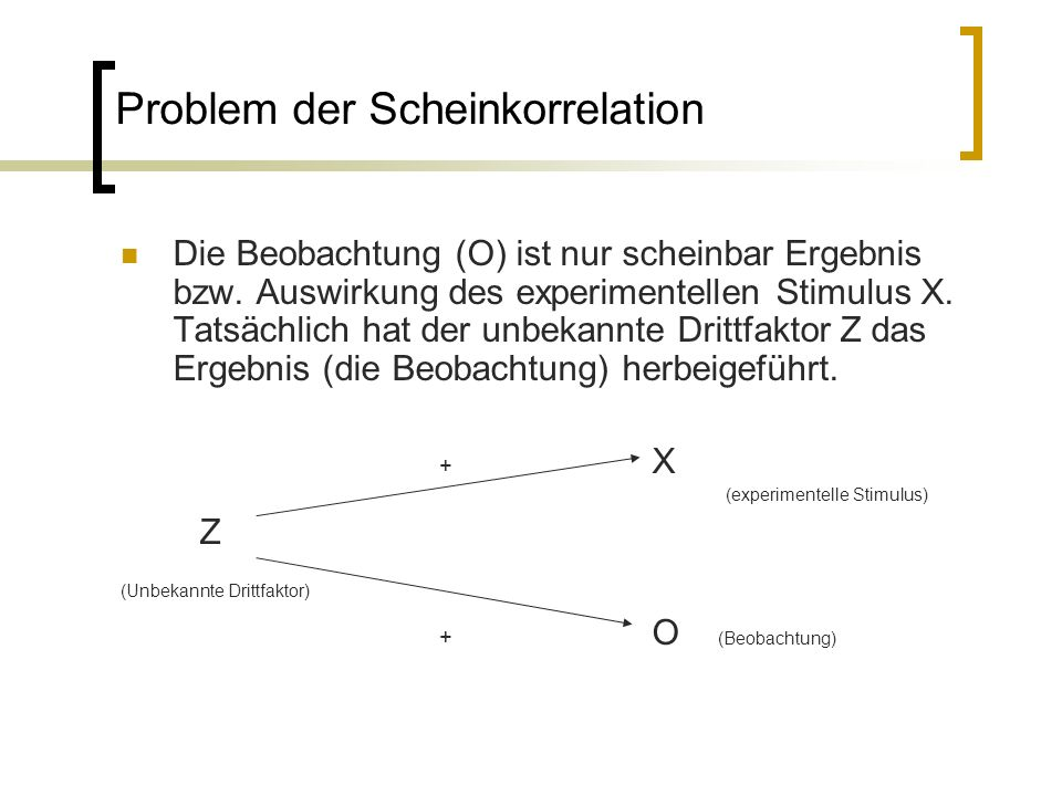 Problem der Scheinkorrelation