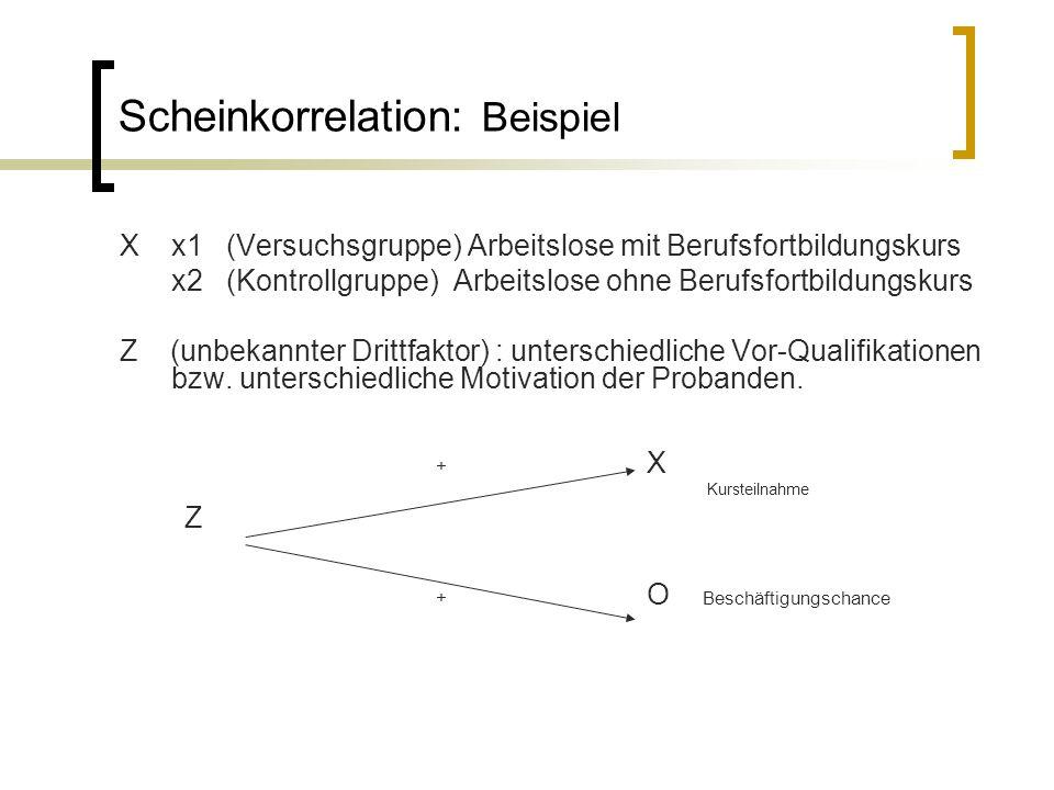 Scheinkorrelation: Beispiel