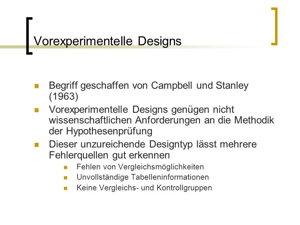Vorexperimentelle Designs