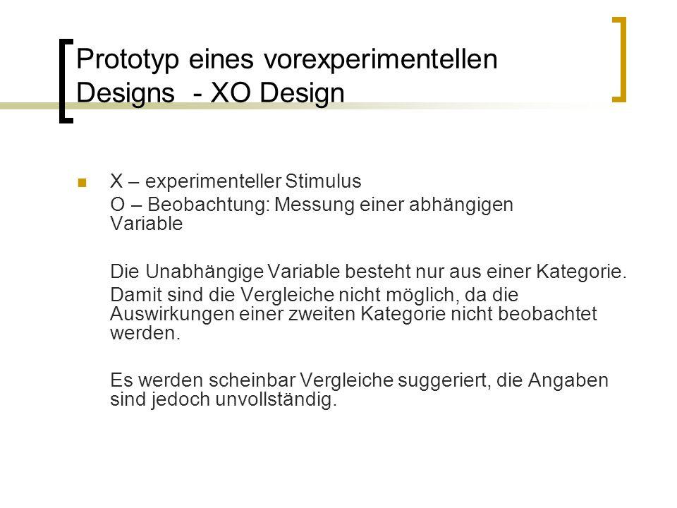 Prototyp eines vorexperimentellen Designs - XO Design