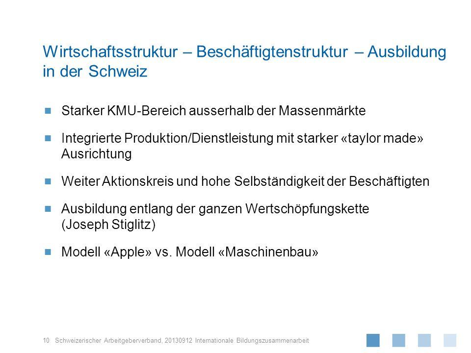 Wirtschaftsstruktur – Beschäftigtenstruktur – Ausbildung in der Schweiz