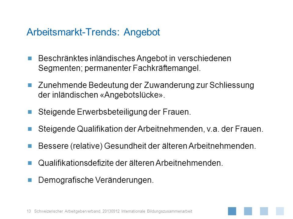 Arbeitsmarkt-Trends: Angebot