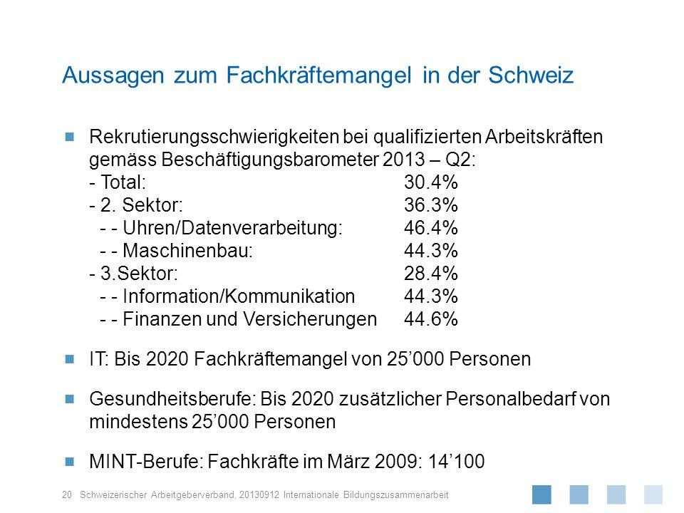 Aussagen zum Fachkräftemangel in der Schweiz