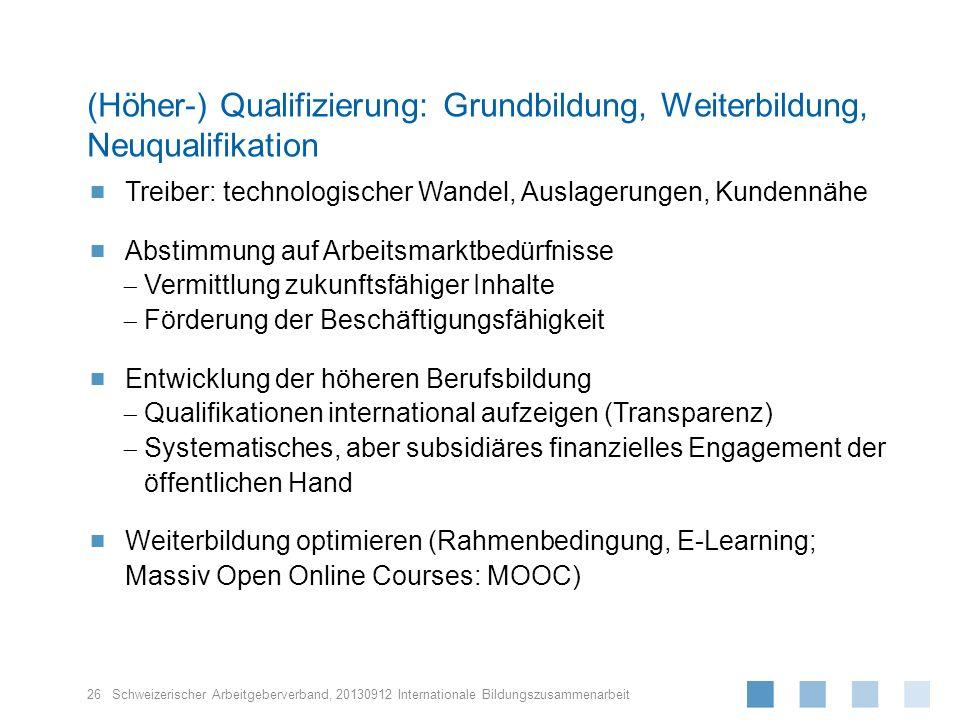 (Höher-) Qualifizierung: Grundbildung, Weiterbildung, Neuqualifikation