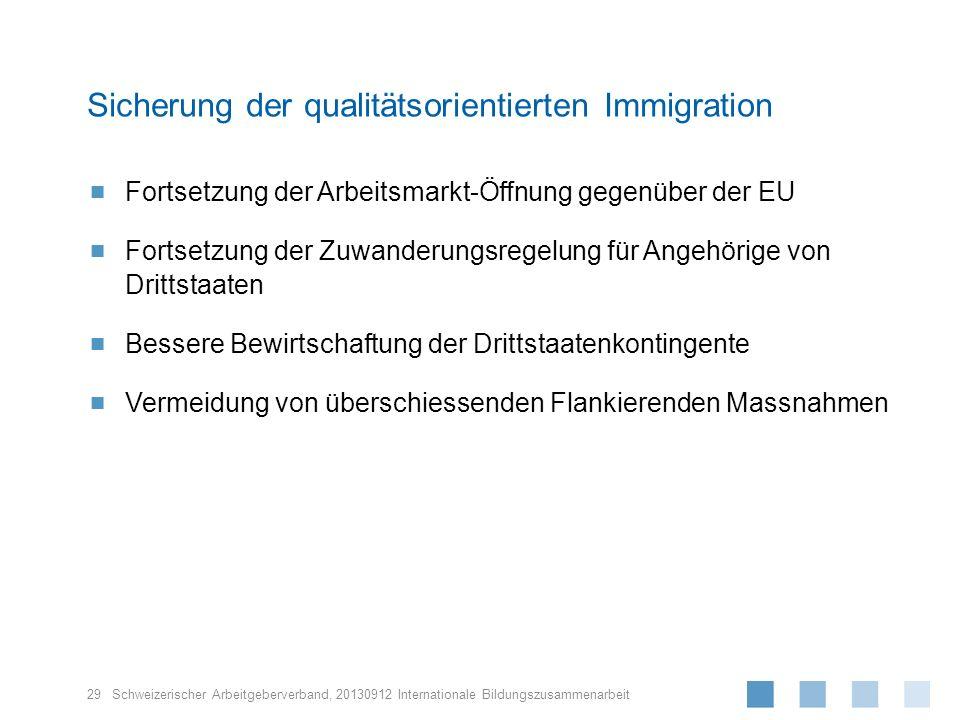 Sicherung der qualitätsorientierten Immigration