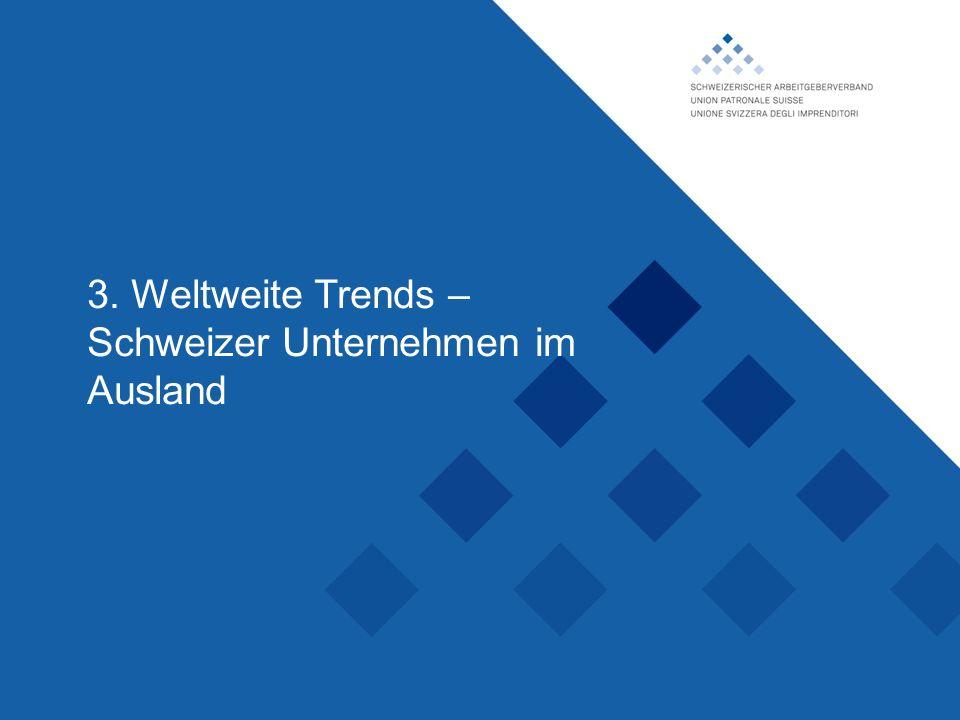 3. Weltweite Trends – Schweizer Unternehmen im Ausland