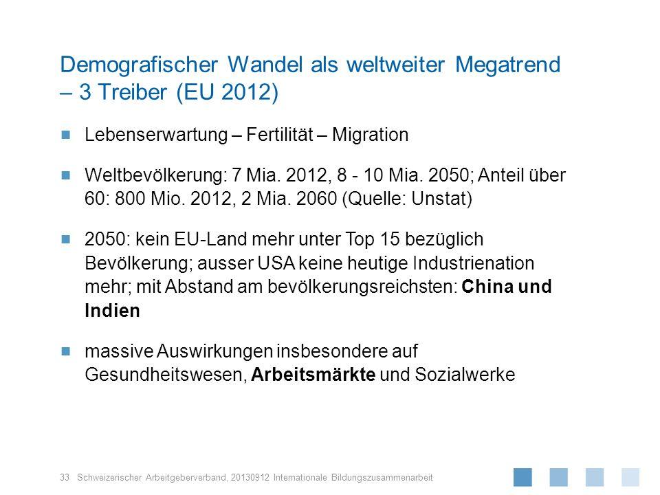 Demografischer Wandel als weltweiter Megatrend – 3 Treiber (EU 2012)