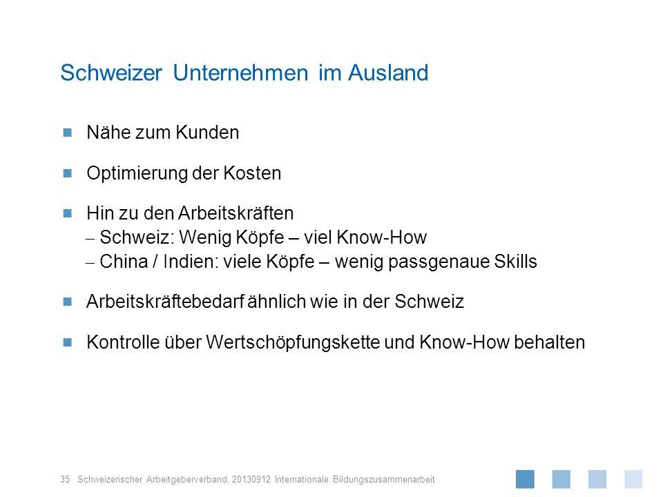 Schweizer Unternehmen im Ausland