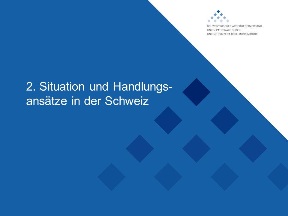 2. Situation und Handlungs- ansätze in der Schweiz