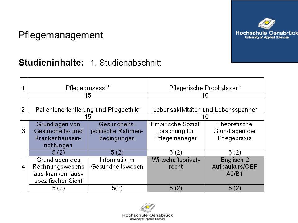 Pflegemanagement Studieninhalte: 1. Studienabschnitt