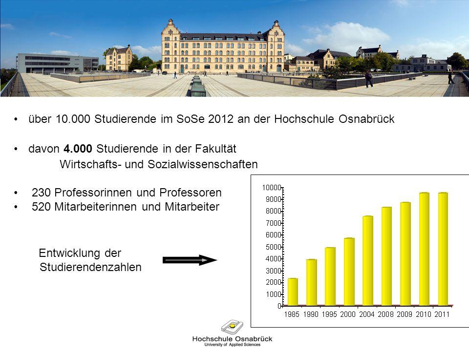 über 10.000 Studierende im SoSe 2012 an der Hochschule Osnabrück