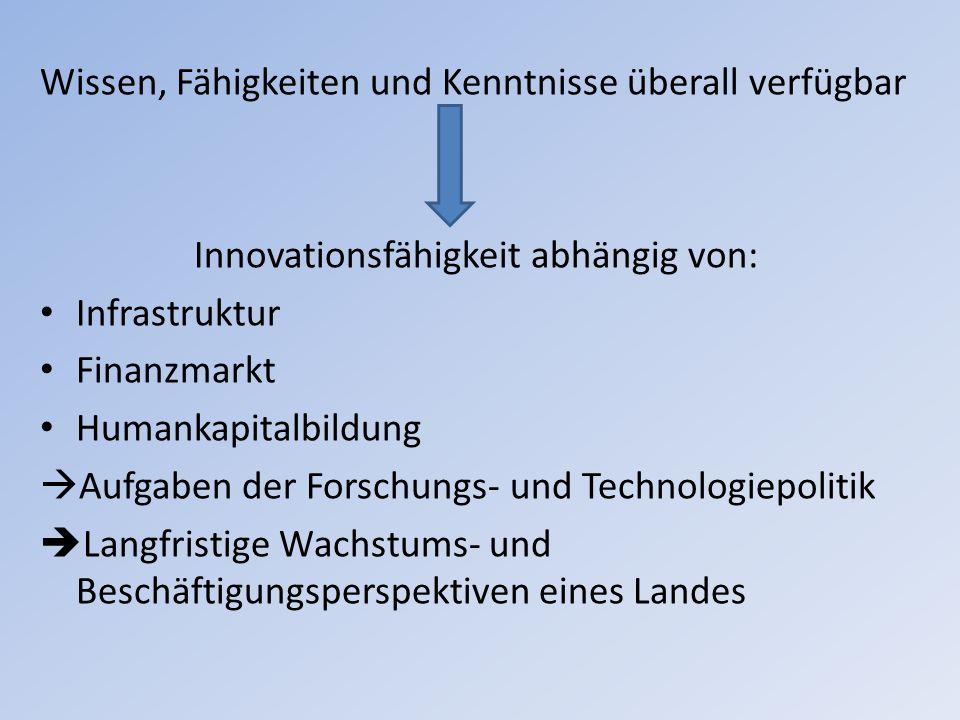 Innovationsfähigkeit abhängig von: