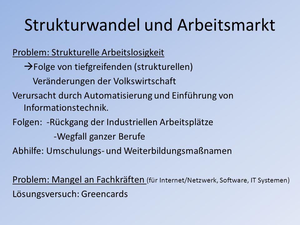 Strukturwandel und Arbeitsmarkt