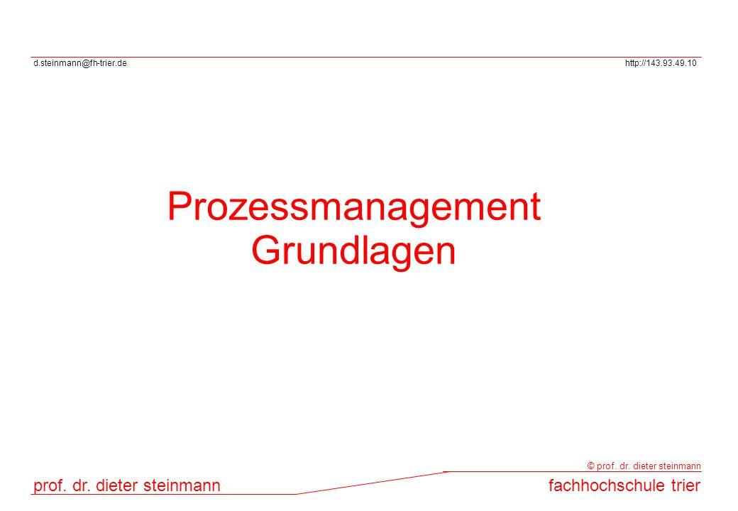 Prozessmanagement Grundlagen