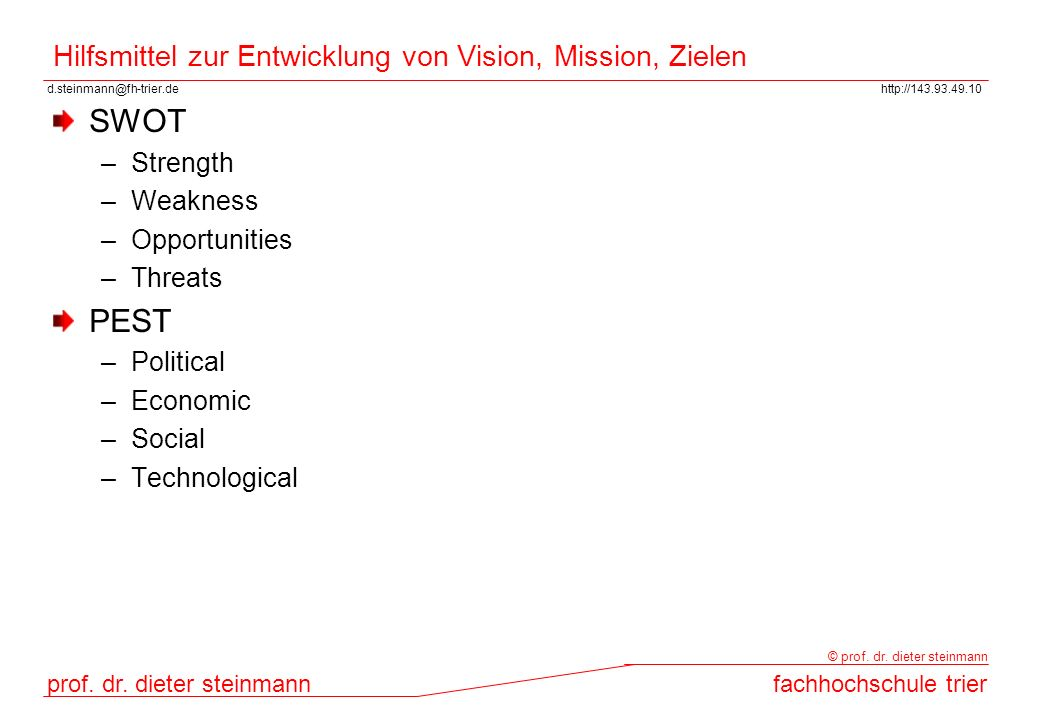 Hilfsmittel zur Entwicklung von Vision, Mission, Zielen