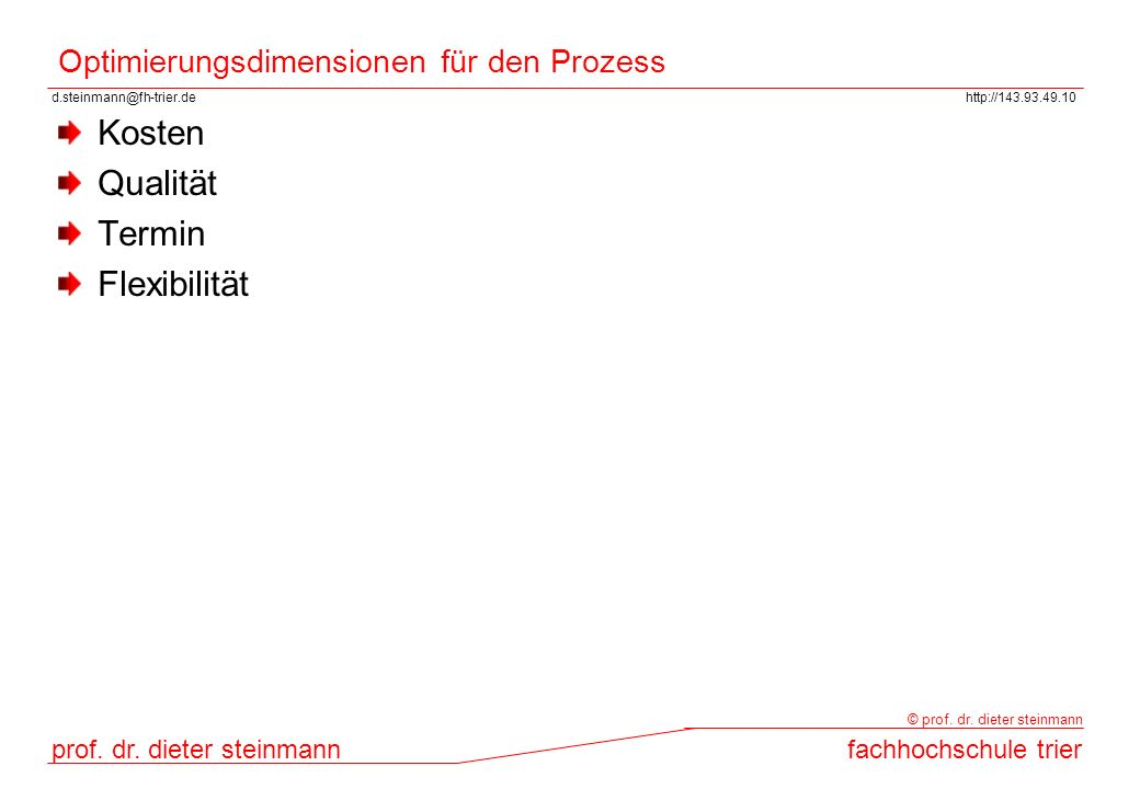 Optimierungsdimensionen für den Prozess
