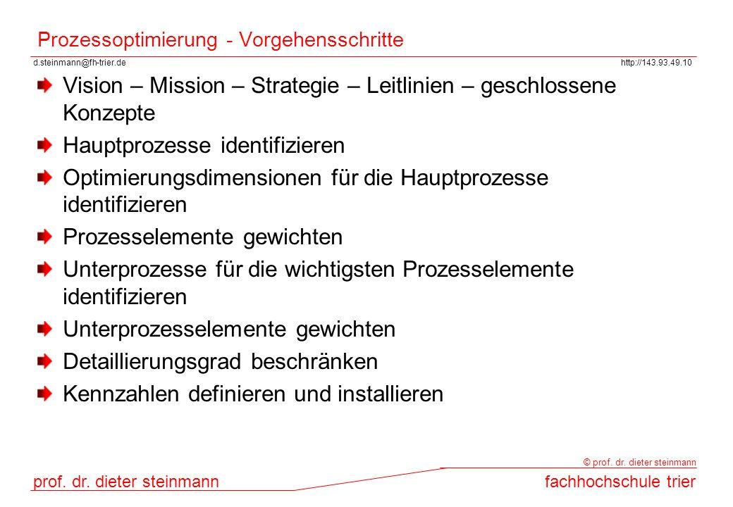 Prozessoptimierung - Vorgehensschritte