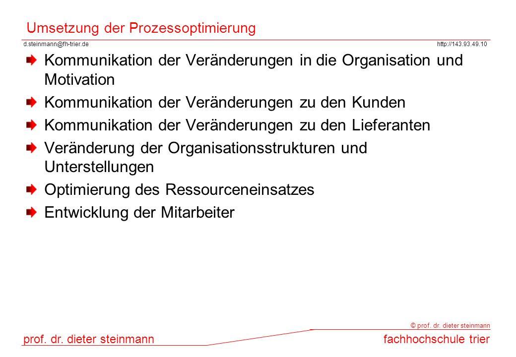 Umsetzung der Prozessoptimierung