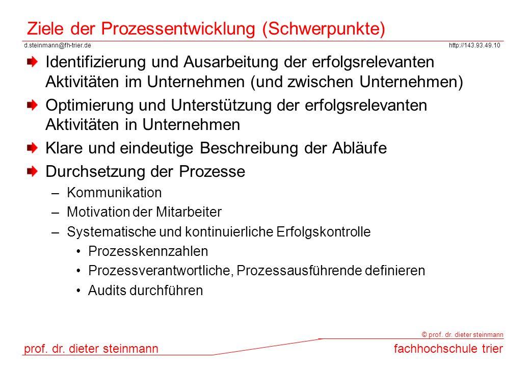 Ziele der Prozessentwicklung (Schwerpunkte)
