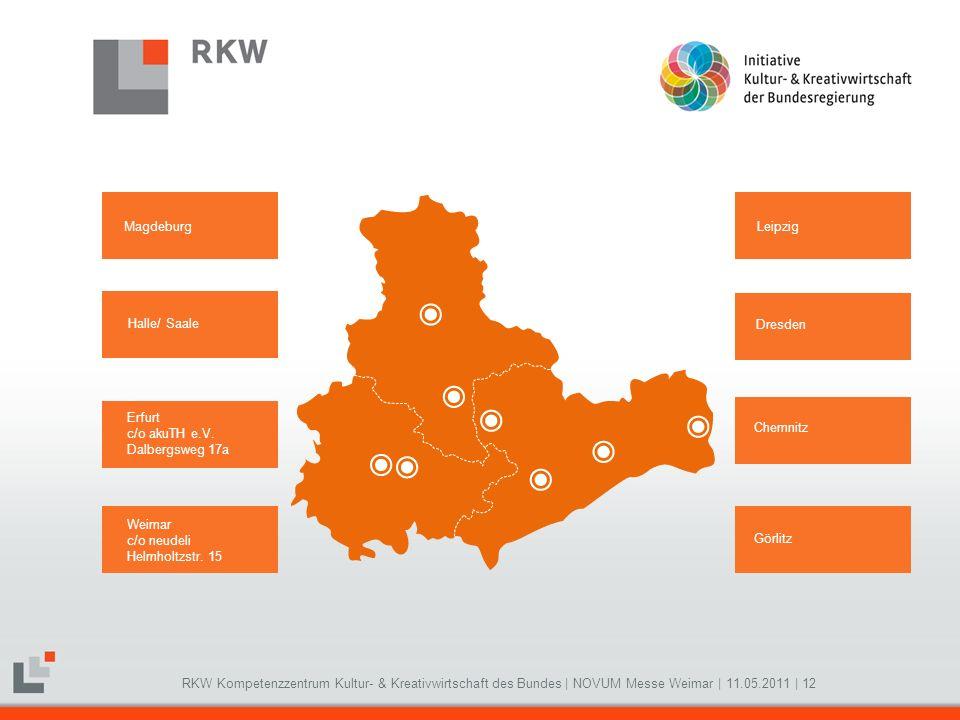Struktur für die Region Sachsen, Sachsen-Anhalt und Thüringen