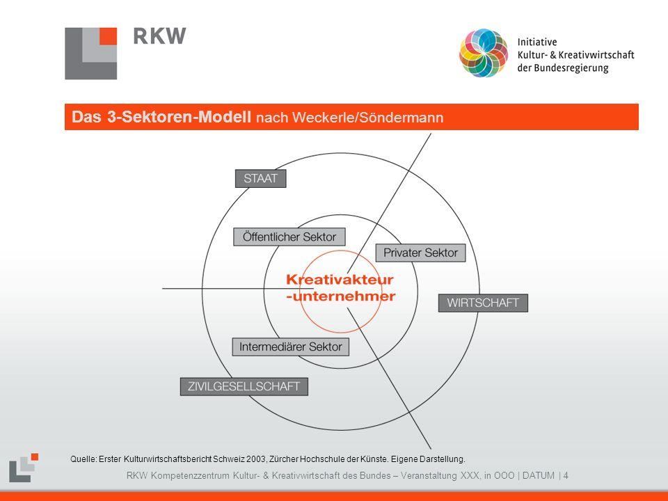 Das 3-Sektoren-Modell nach Weckerle/Söndermann