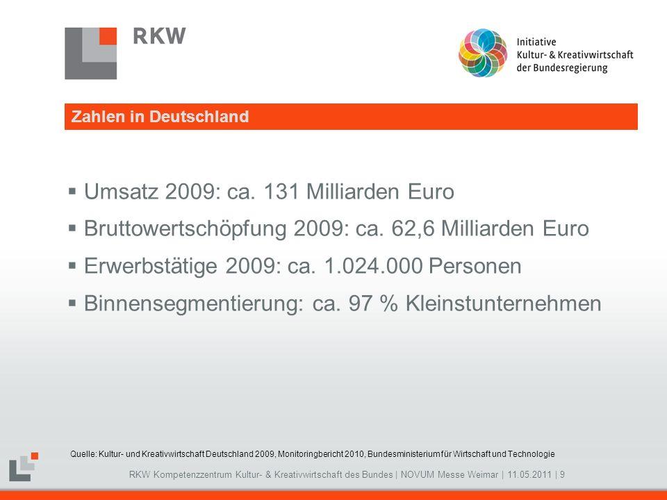 Umsatz 2009: ca. 131 Milliarden Euro