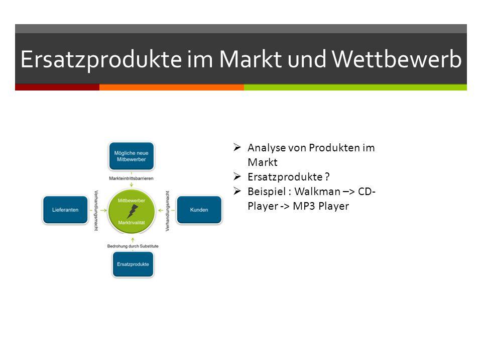 Ersatzprodukte im Markt und Wettbewerb