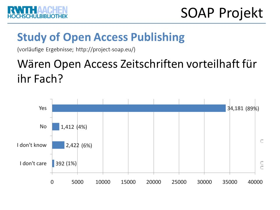 SOAP Projekt Study of Open Access Publishing