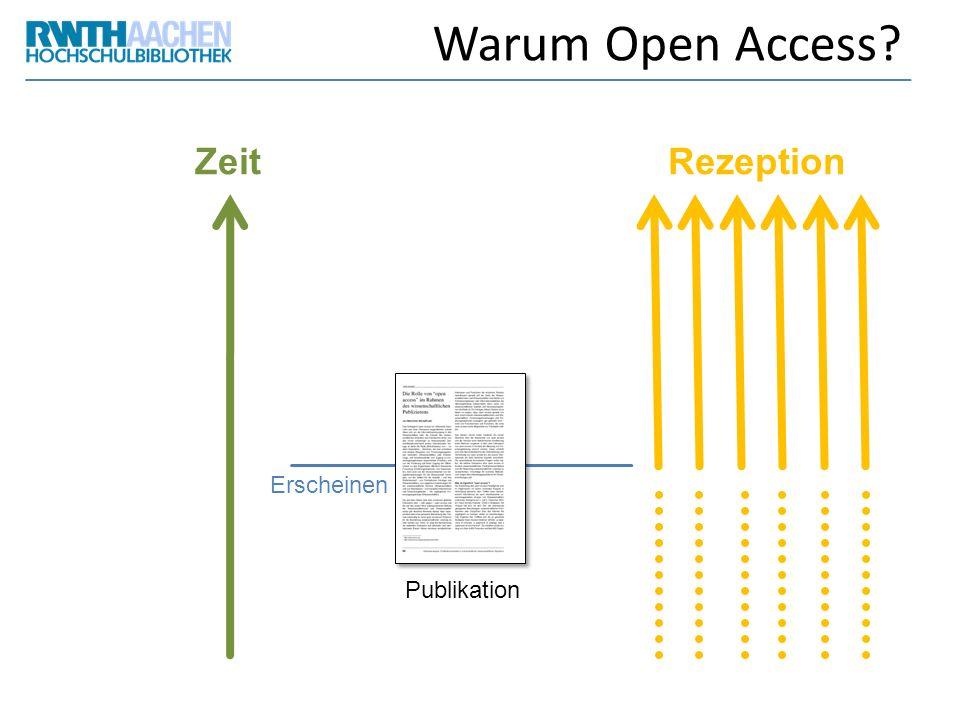 Warum Open Access Zeit Rezeption Erscheinen Publikation