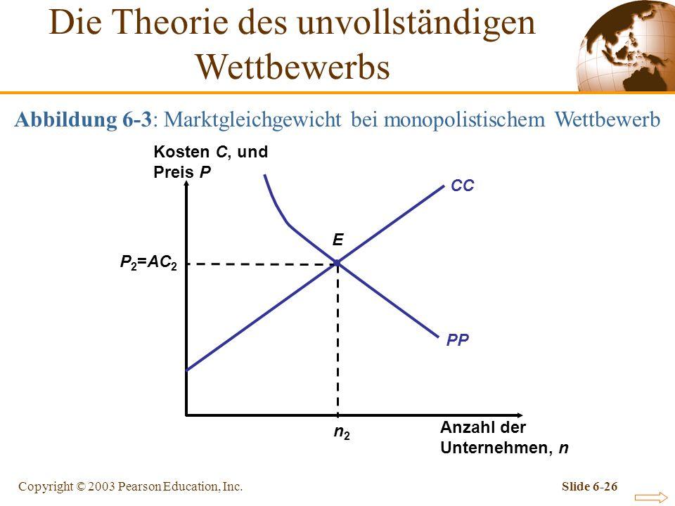 Die Theorie des unvollständigen Wettbewerbs