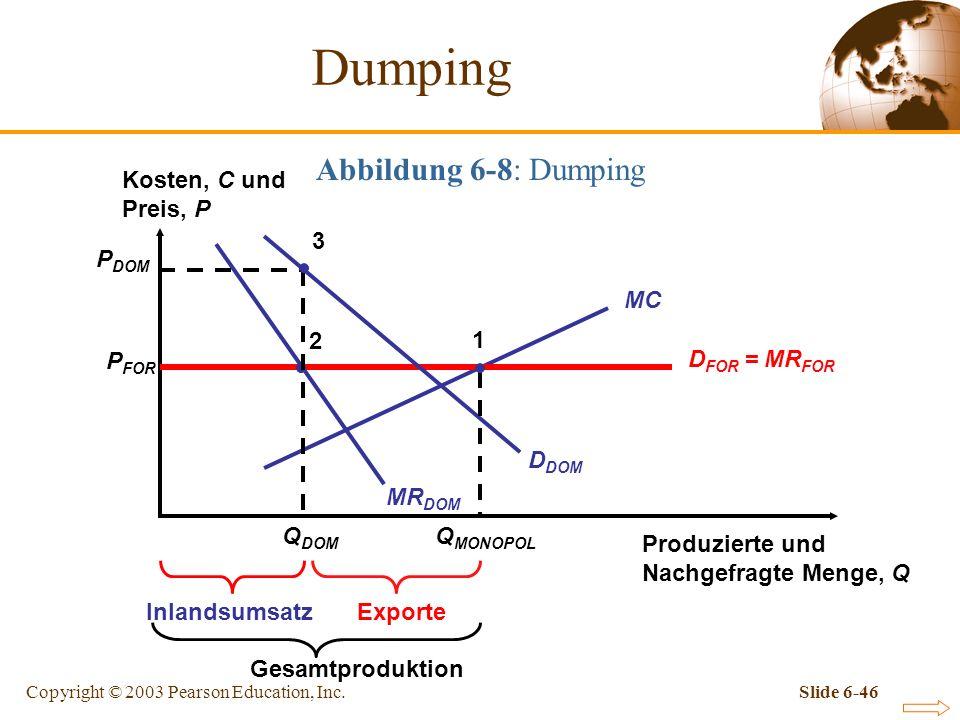 Dumping Abbildung 6-8: Dumping Kosten, C und Preis, P Produzierte und