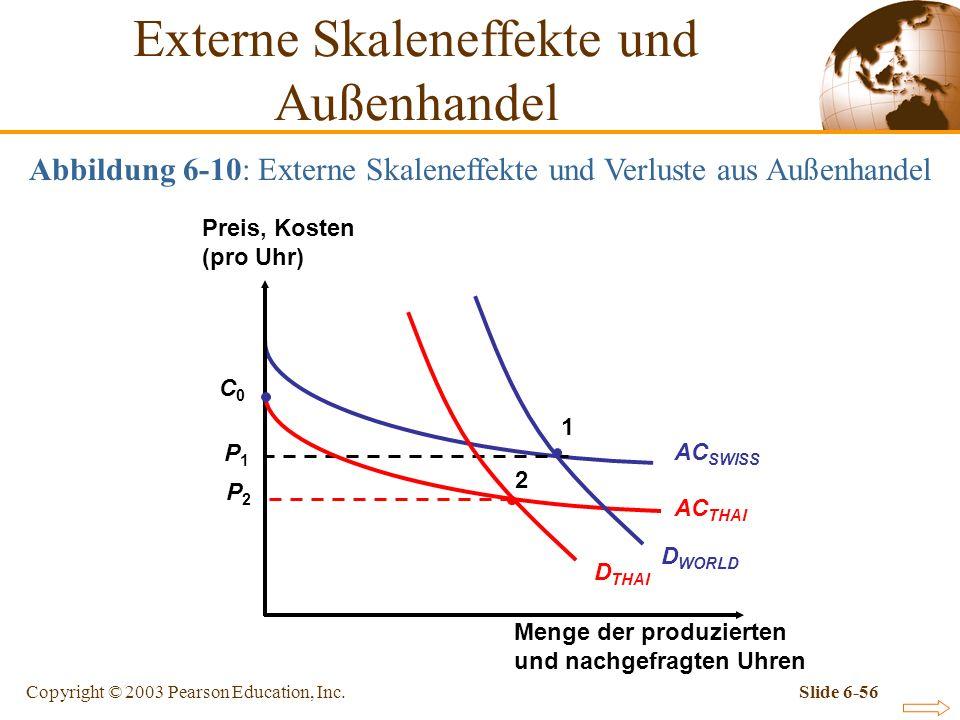 Externe Skaleneffekte und Außenhandel